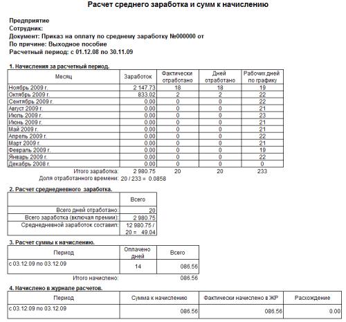 Да, расчет выходного пособия при сокращении штата в молдове Диаспаре