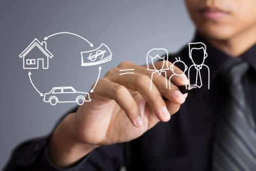 Частная собственность индивидуальных предпринимателей