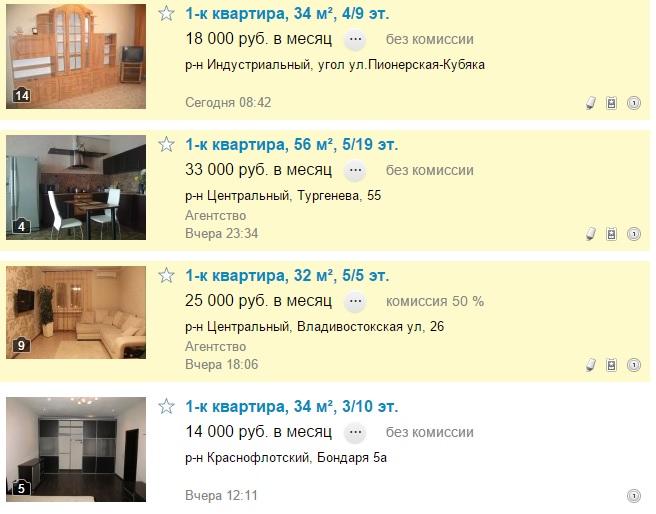 Avito — объявления о сдаче квартир