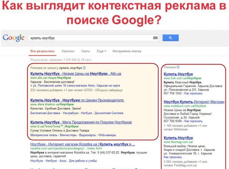 Контекстная реклама в поисковых машинах